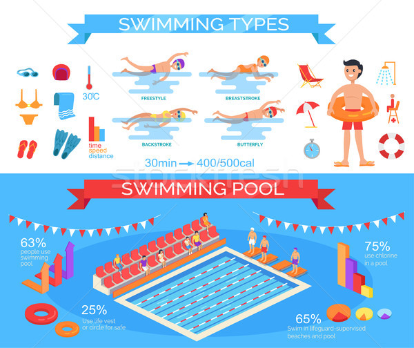 Swimming Pool and Styles Infographic Vector Poster Stock photo © robuart