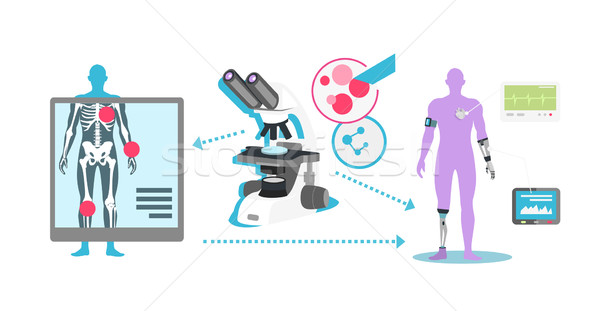 Technological Advance in Medicine Icon Flat Stock photo © robuart