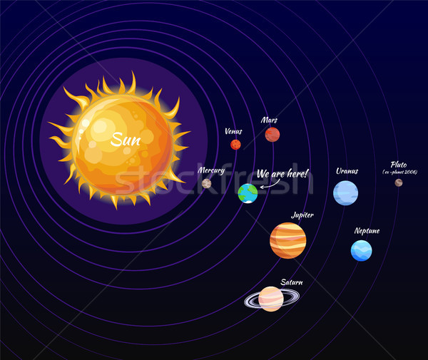 Solar System Poster and Orbit Vector Illustration Stock photo © robuart