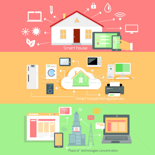 Remote Wireless Control of Home Appliances Stock photo © robuart