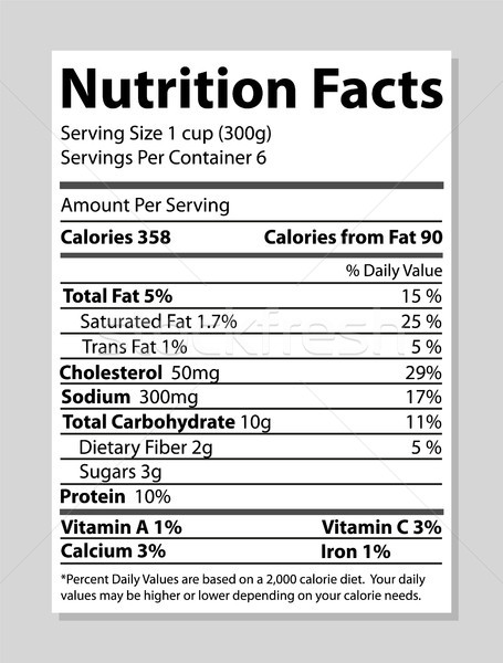 Nutrition Facts Banner Bright Vector Illustration Stock photo © robuart