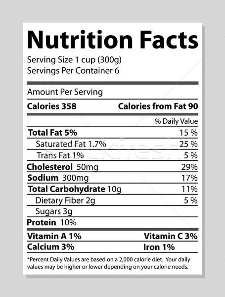 Voeding feiten banner heldere geïsoleerd witte Stockfoto © robuart
