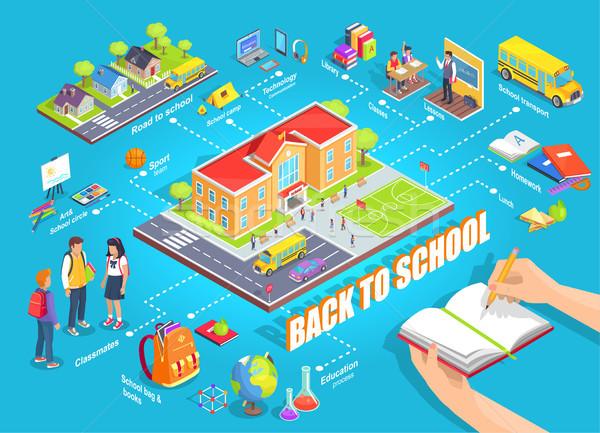 Снова в школу 3D изометрический жилой дороги студентов Сток-фото © robuart