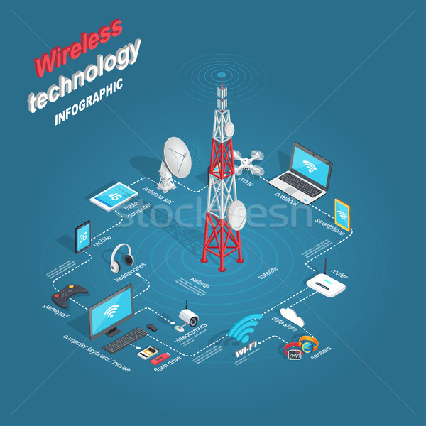 Technologie sans fil antenne Photo stock © robuart