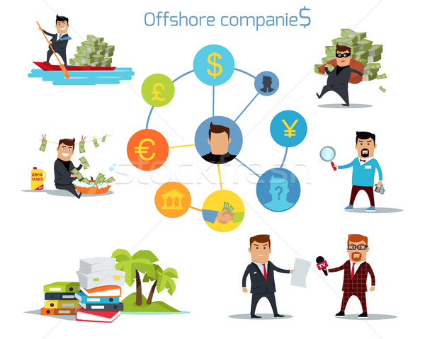 Panama papírok offshore cég cégek iratok Stock fotó © robuart