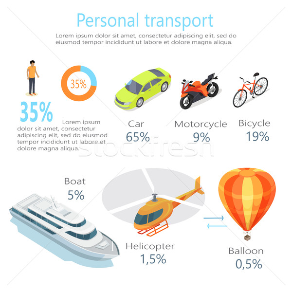 Personal Transport Infographic Statistics of Usage Stock photo © robuart