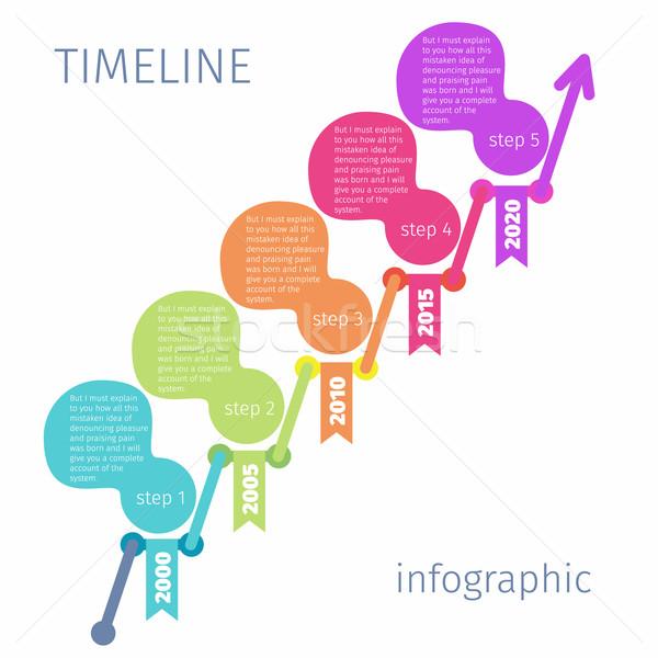 Idővonal infografika diagram szöveg lépcső évek Stock fotó © robuart