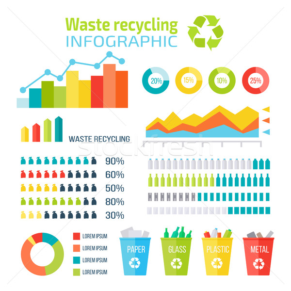 Afval recycling infographics vector communie ingesteld Stockfoto © robuart