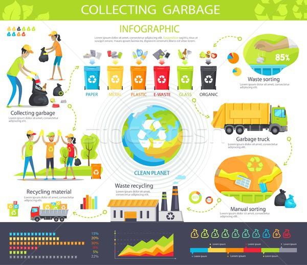 Verzamelen vuilnis poster stappen afval Stockfoto © robuart