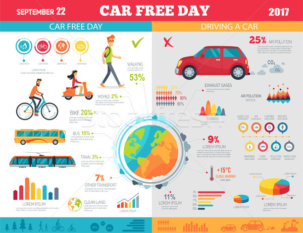 Car Free Day on September 22 Infographic Poster Stock photo © robuart