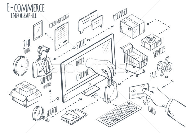 Ecommerce mondial internet croquis écran de l'ordinateur main humaine Photo stock © robuart