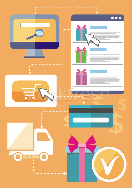 Internet shopping process and delivery Stock photo © robuart