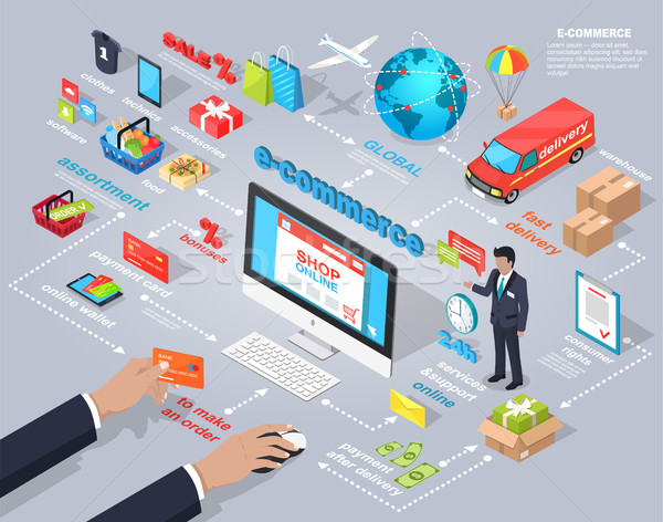 E-commerce Global Internet Purchasing Concept Stock photo © robuart