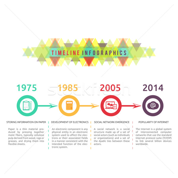 Timeline infographic of data transmission on years Stock photo © robuart