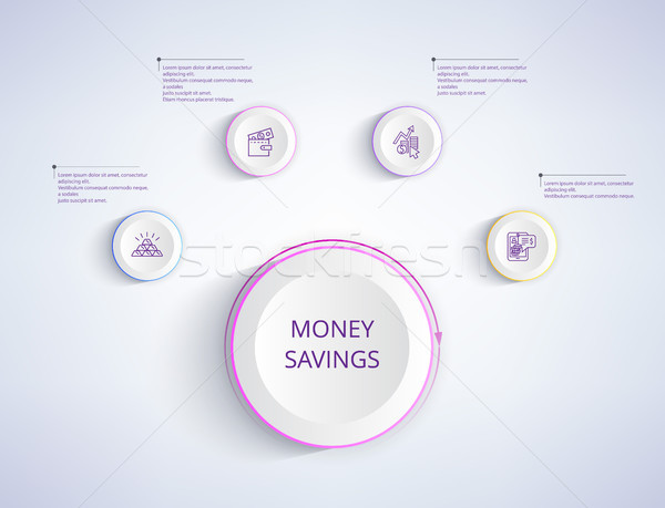 Money Savings Easy and Convenient Scheme Poster Stock photo © robuart