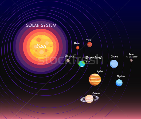 Solar System Poster and Planet Vector Illustration Stock photo © robuart