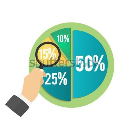 Stock fotó: üzlet · kördiagram · iratok · jelentések · grafikon · infografika
