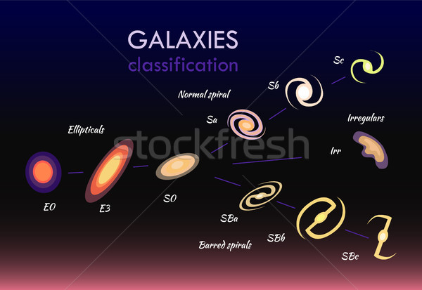 Galaxies Classifications Set Vector Illustration Stock photo © robuart