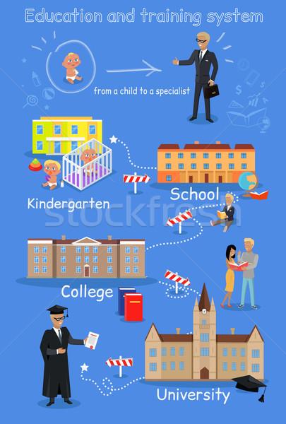 Educación para escuela universidad Universidad estudiante Foto stock © robuart