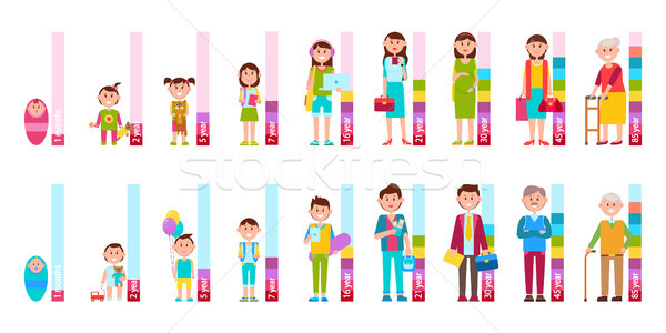 Humans Cycle of Life from Baby to Elderly Person Stock photo © robuart