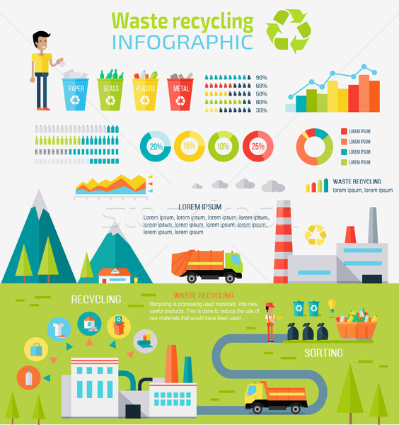 Waste Recycling Infographic Concept Stock photo © robuart