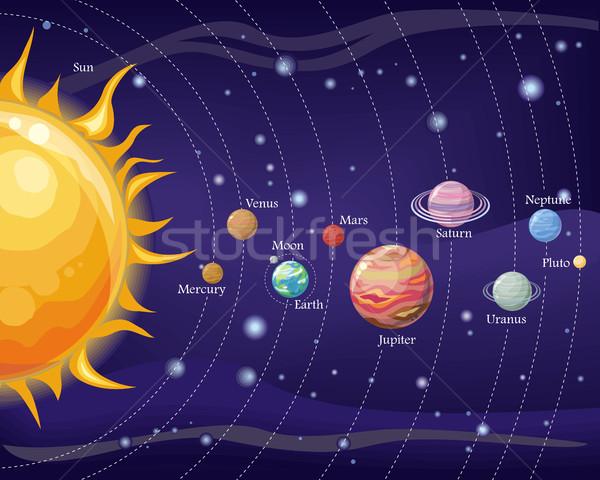 Солнечная система дизайна пространстве планеты звезды солнце Сток-фото © robuart