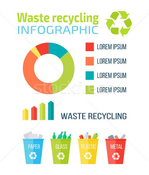 Residuos reciclaje infografía papel vidrio plástico Foto stock © robuart
