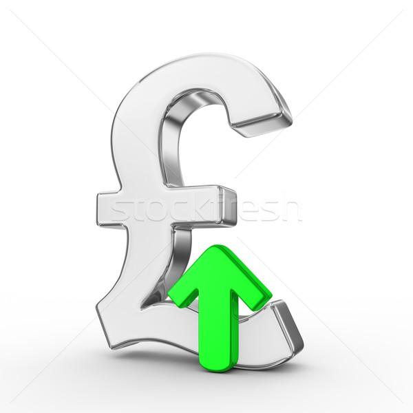 Pond valuta 3d render markt grafische financiële Stockfoto © rzymu