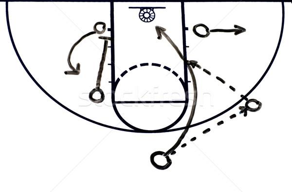 Basketbol vermek oynamak diyagram beyaz tahta Stok fotoğraf © saje