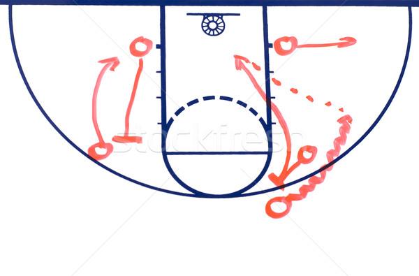 Stok fotoğraf: Basketbol · rulo · oynamak · diyagram · beyaz · tahta