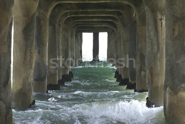 Wellen Pier Landschaft fließend konkrete Kalifornien Stock foto © saje