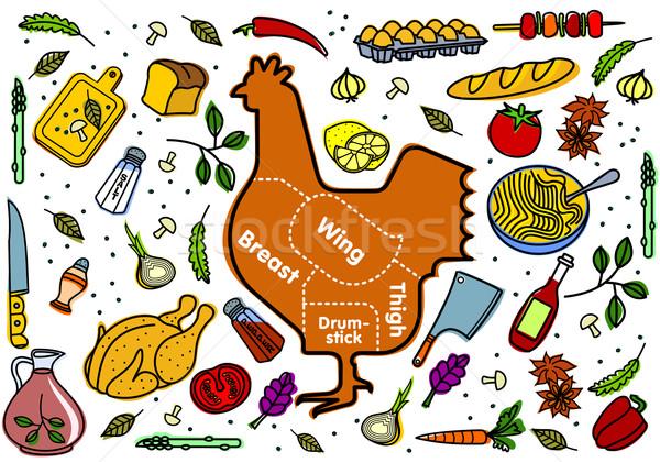 ストックフォト: 牛肉 · 豚肉 · 子羊 · 鶏 · 野菜 · 画像