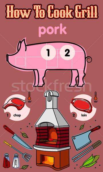 グリル バーベキュー バーベキュー 牛肉 豚肉 鶏 ストックフォト © samorodinov