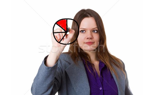 Jonge vrouw tekening cirkeldiagram glas paneel geïsoleerd Stockfoto © Saphira