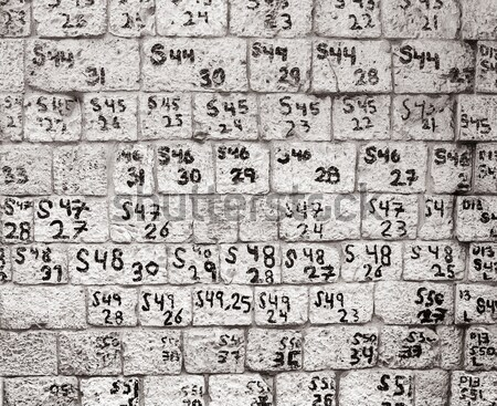 Numbers On The Wall Stock photo © searagen