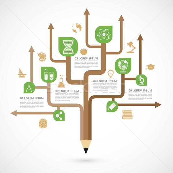 образование шаблон дерево знания обучения Сток-фото © shai_halud