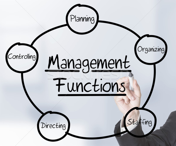 Management Functions Stock photo © ShawnHempel
