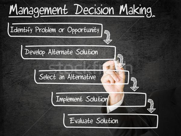 Gestión la toma de decisiones empresario dibujo esquema transparente Foto stock © ShawnHempel