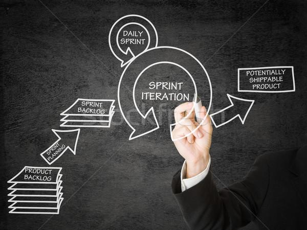 развития схема бизнесмен рисунок продукт презентация Сток-фото © ShawnHempel