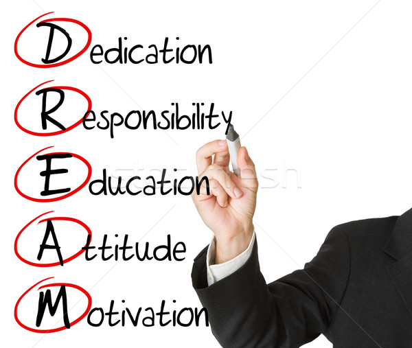 Zakenman schrijven droom business acroniem Stockfoto © ShawnHempel