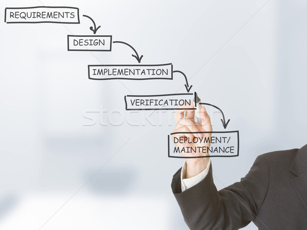 Waterval model zakenman tekening kantoor Stockfoto © ShawnHempel