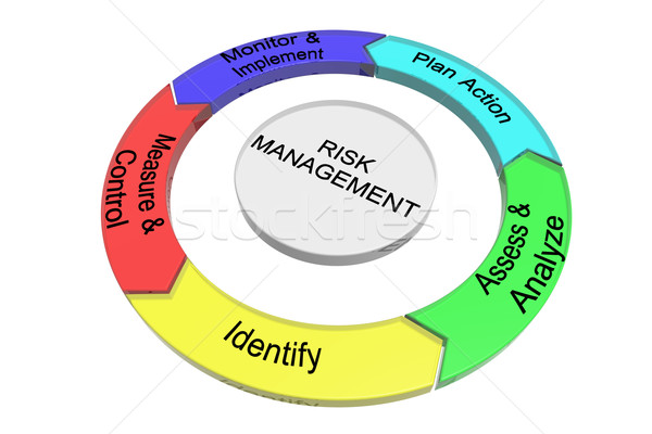 Risk management Stock photo © ShawnHempel