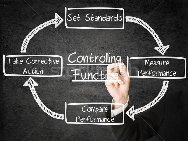 Controlling functions Stock photo © ShawnHempel