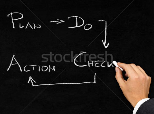 Schema geschreven Blackboard zakenman man tekening Stockfoto © ShawnHempel