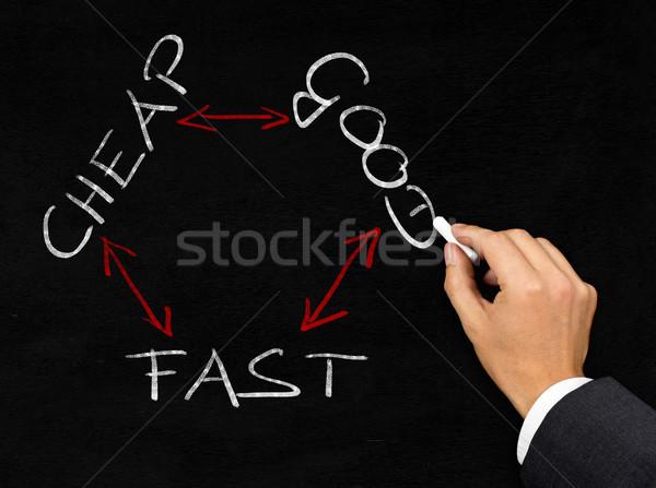 Barato bom rápido negócio triângulo escrito Foto stock © ShawnHempel