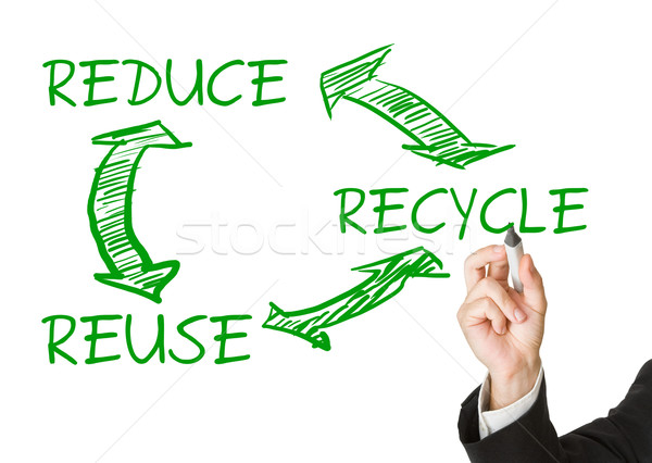 Eco or waste prevention concept - man drawing reduce - reuse - r Stock photo © ShawnHempel
