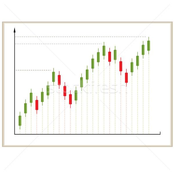 Velas diagrama dinheiro abstrato vermelho financiar Foto stock © shekoru