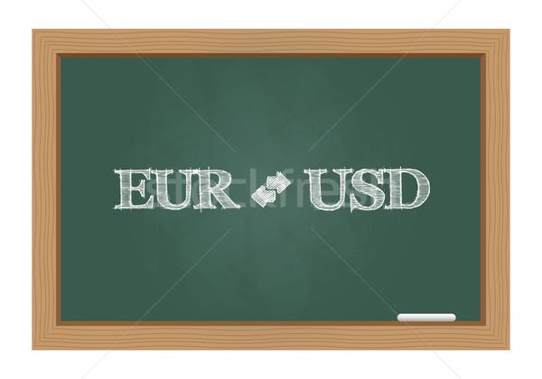 Euro dollaro valuta scambio testo lavagna Foto d'archivio © simo988