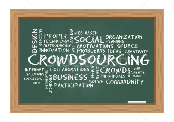 Crowdsourcing word cloud lavagna verde business Foto d'archivio © simo988