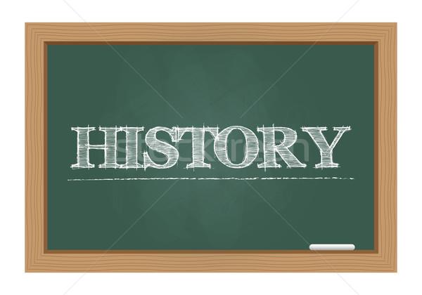 História texto quadro-negro projeto tecnologia Foto stock © simo988